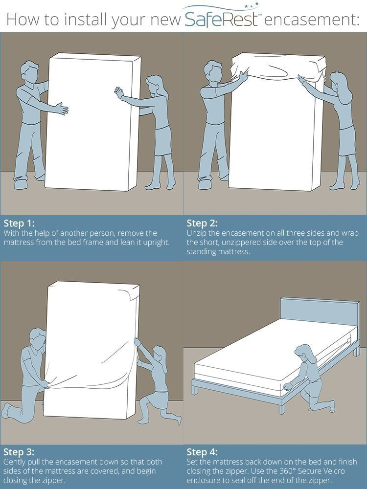 How to put on a bed bug mattress encasement